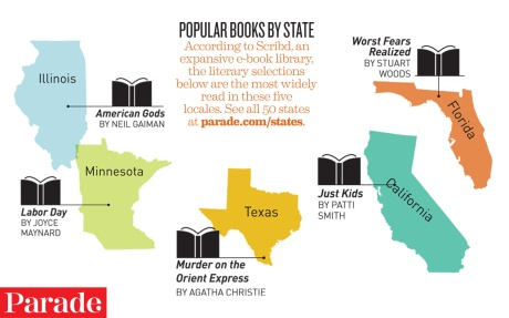 books-by-state